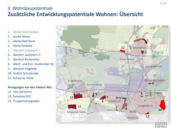 Stadtbaurat beantwortet BfK-Fragen sehr ausführlich